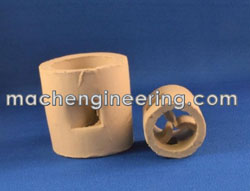 Pall Rings - Ceramics