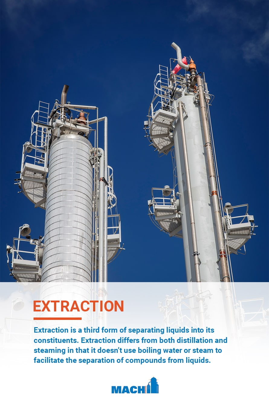 Extraction is a third form of separating liquids into its constituents. Extraction differs from both distillation and steaming in that it doesn't use boiling water or steam to facilitate the separation of compounds from liquids.