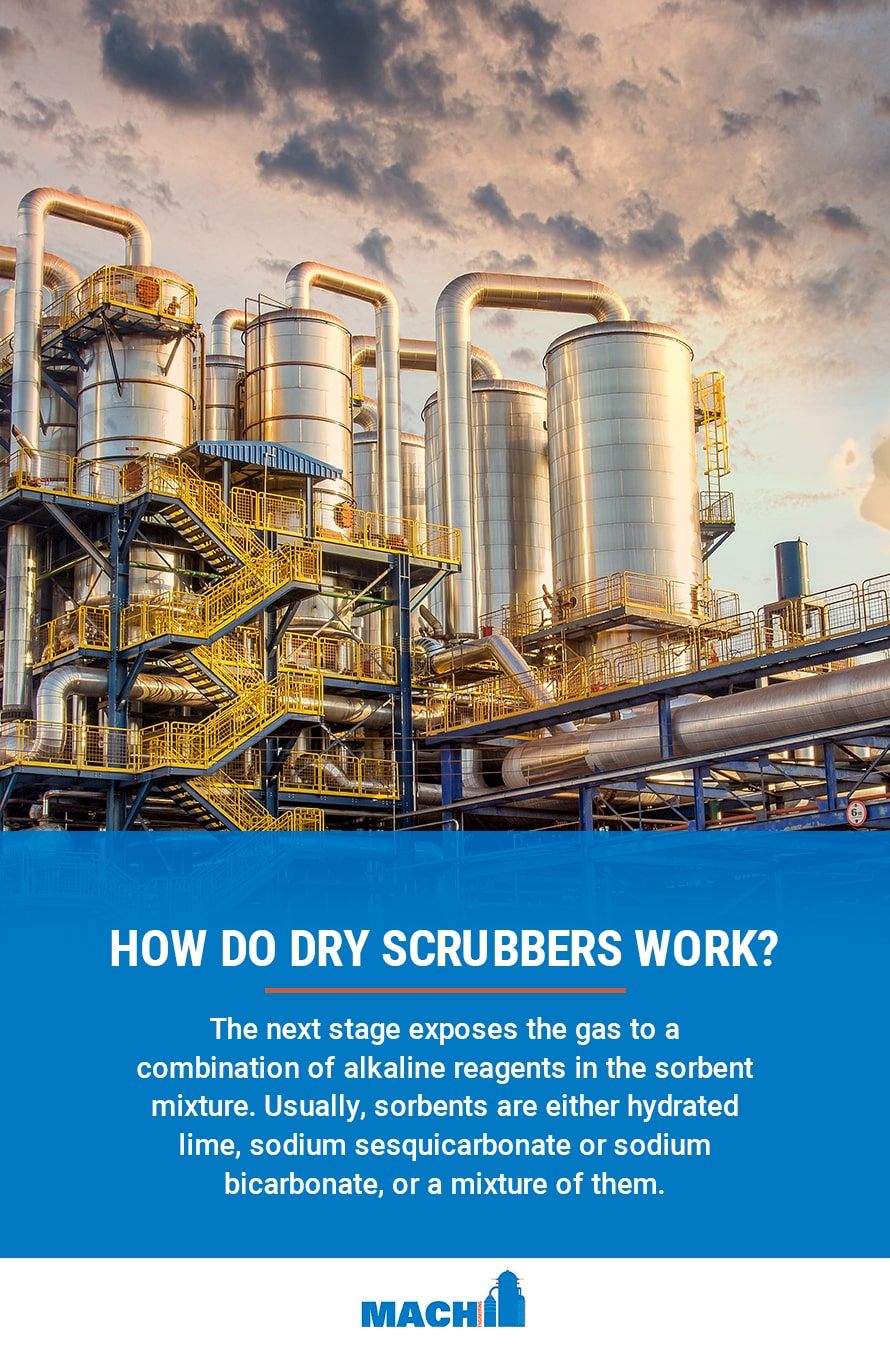 How Do Dry Scrubbers Work?